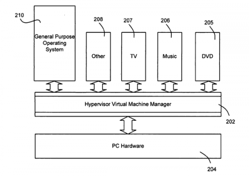 微软申请快速启动专利 将操作系统功能分割