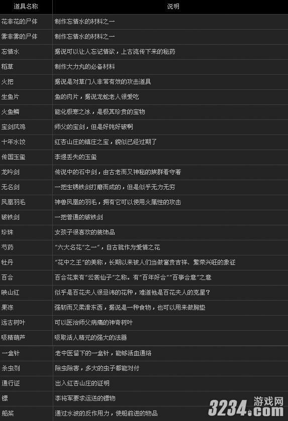 网游少侠一炷香全道具攻略教程
