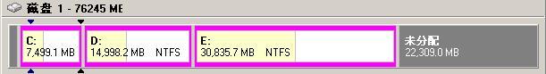 【图解教程】如何用PQ魔法师调整硬盘分区大小。