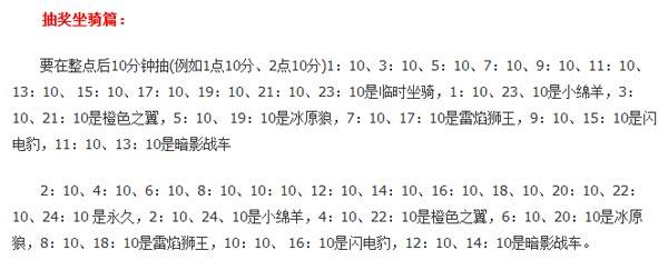 天天酷跑抽奖时间段解析 抽奖时间表介绍