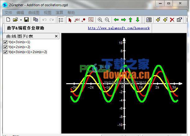 绘制函数曲线图软件(ZGrapher)