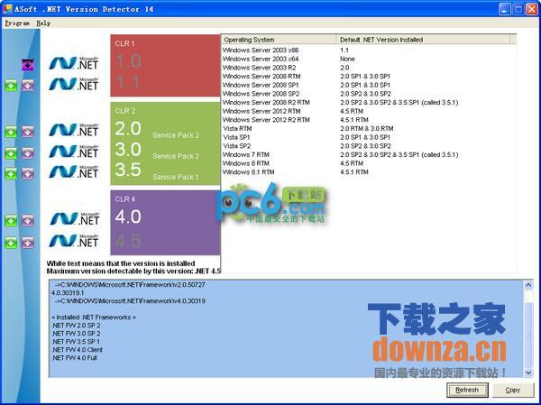 .NET版本检测工具(.NET Version Detector)