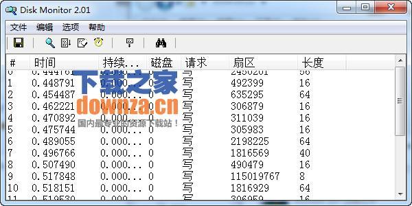 硬盘监控软件(Diskmon)