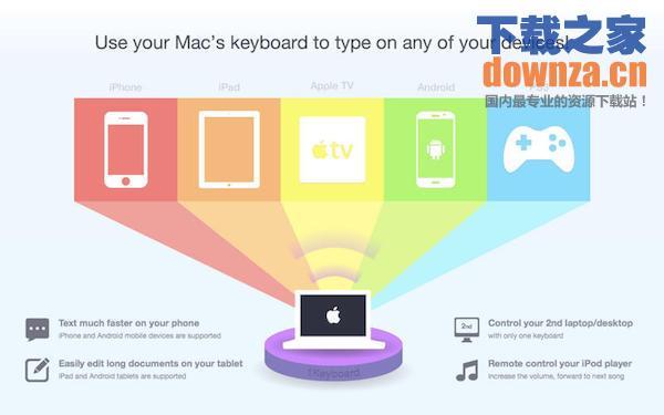 1keyboard mac