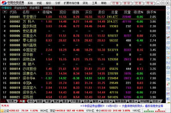 中投证券超强版