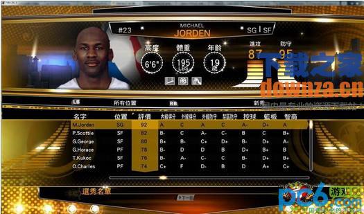NBA2K13王朝新秀名单10.9