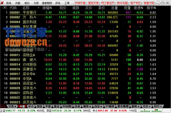南京证券集成版