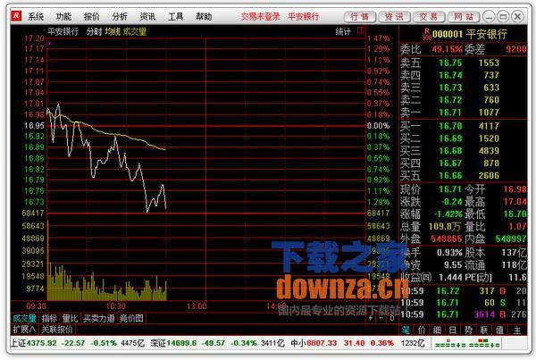 南京证券融资融券网上交易系统