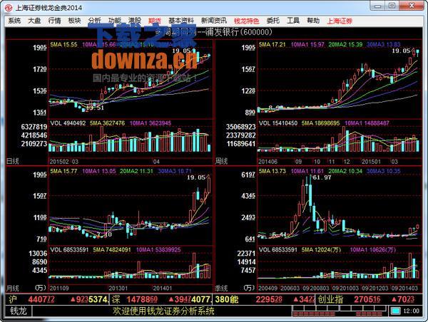 上海证券钱龙金典版