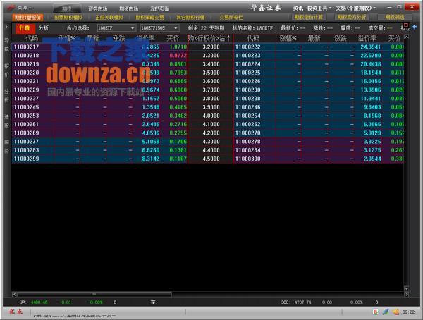 华鑫证券汇点个股期权专业投资系统