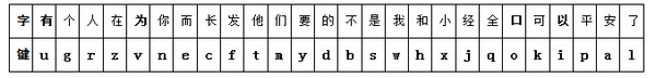 字组字输入法截图