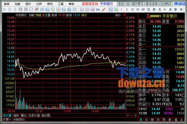 高智稳股票投资系统