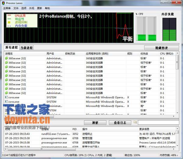 cpu优化工具(ProcessLasso)截图