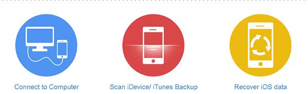 iRefone for Mac截图