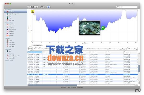 MacDive for mac