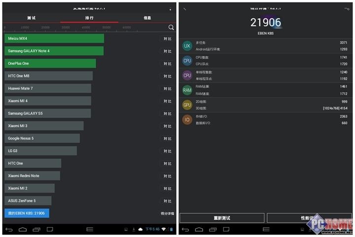 国密级安全商务平板 E人E本T8S评测