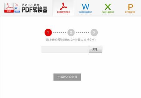 PDF转换成Word转换器有哪些 PDF转换成Word转换器介绍