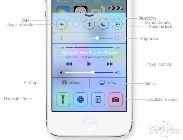 WWDC上即将亮相!苹果iOS9期待升级功能大盘点