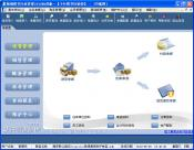 易达精细图书销售行业管理V2010