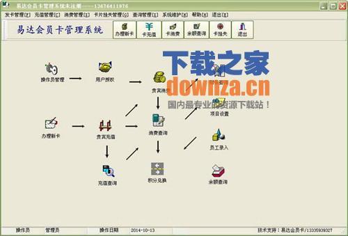 易达会员管理系统