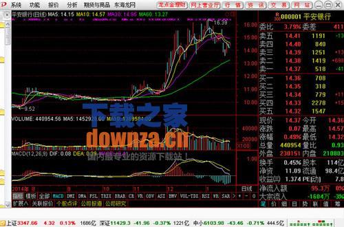 东海证券超强版软件