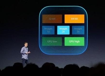 iOS9给应用瘦身的秘诀在这里