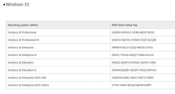 Win10 KMS 批量激活密钥发布 收藏起来吧!